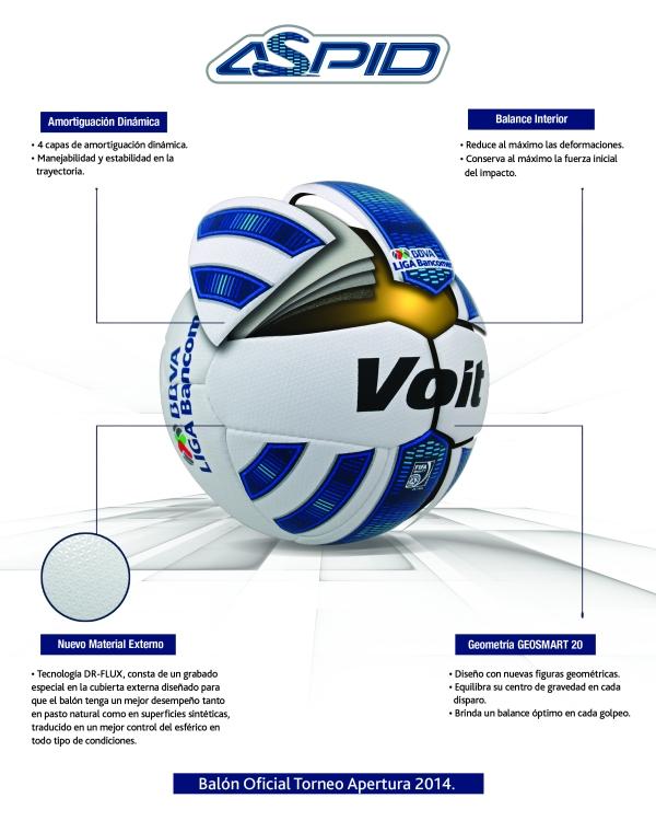 Aspid nuevo balon liga bancomer