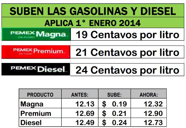 El coste de la gasolina sankt-peterburg sobre las gasolineras