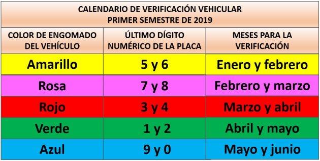 Calendario de verificacion 2019 cdmx