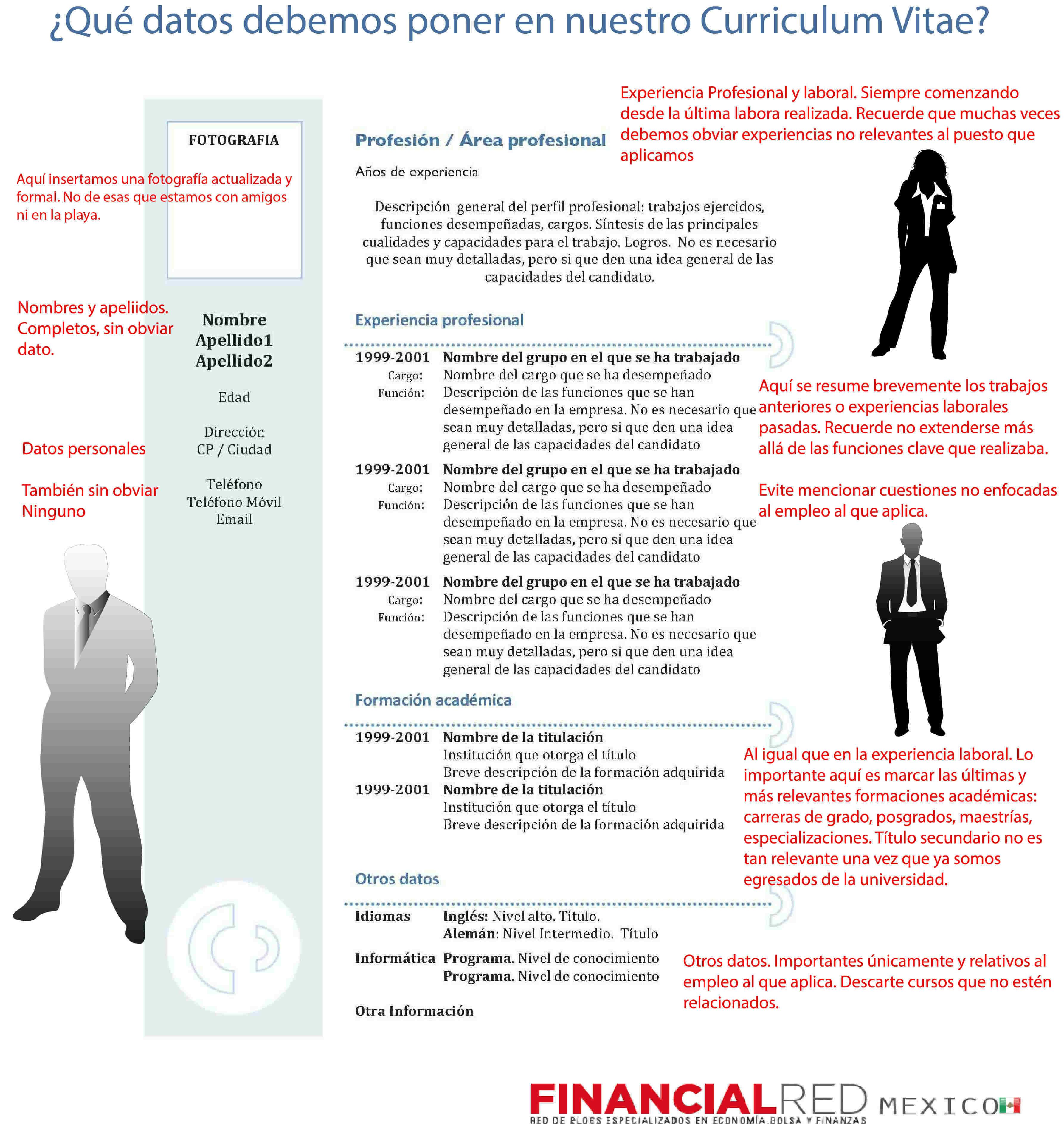 Cómo hacer un Curriculum Vitae - La Economia
