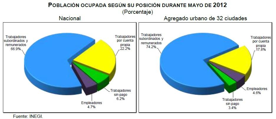 desempleo 2012 mayo
