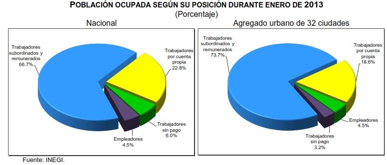 desempleo enero 2013