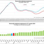 desempleo-europa