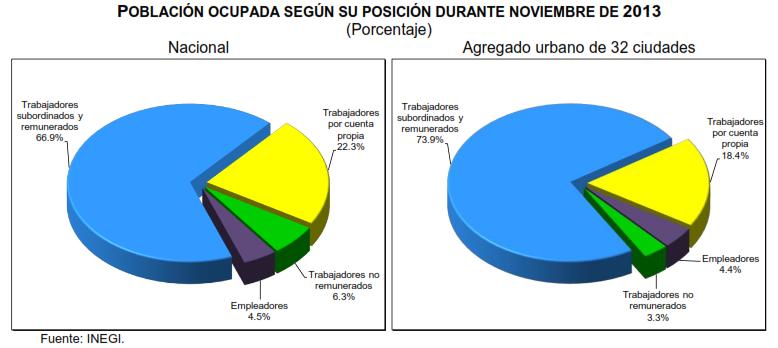 desempleo noviembre 2013