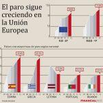 desempleo-paises-europeos