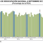Desempleo México 2014: 5.08% en Septiembre