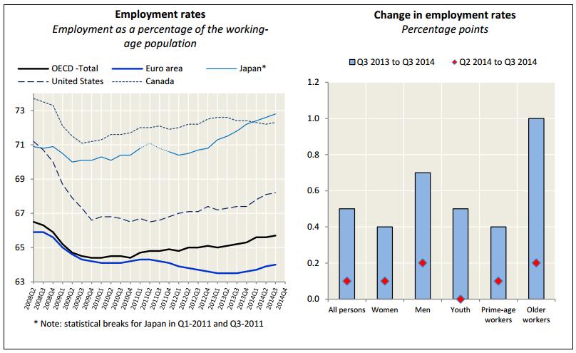 desempleo tercer trimestre 2014