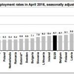 El desempleo baja en abril en zona euro