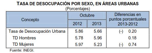 desoupación por sexo octubre 2013