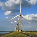 Inversión Energía Eólica