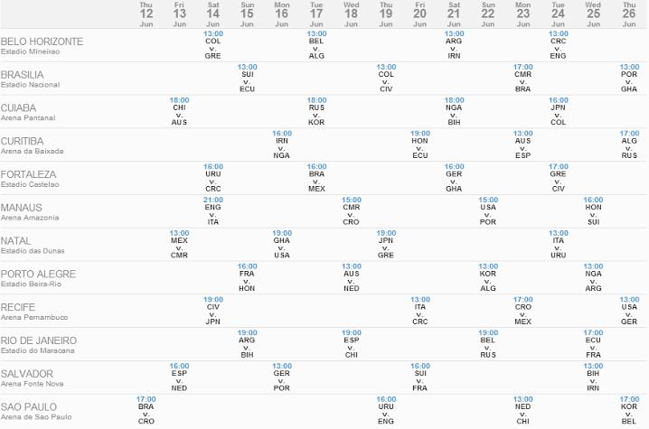 horarios juegos brasil 2014