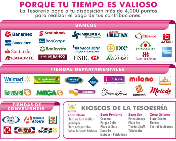 Pago De Tenencia 2015